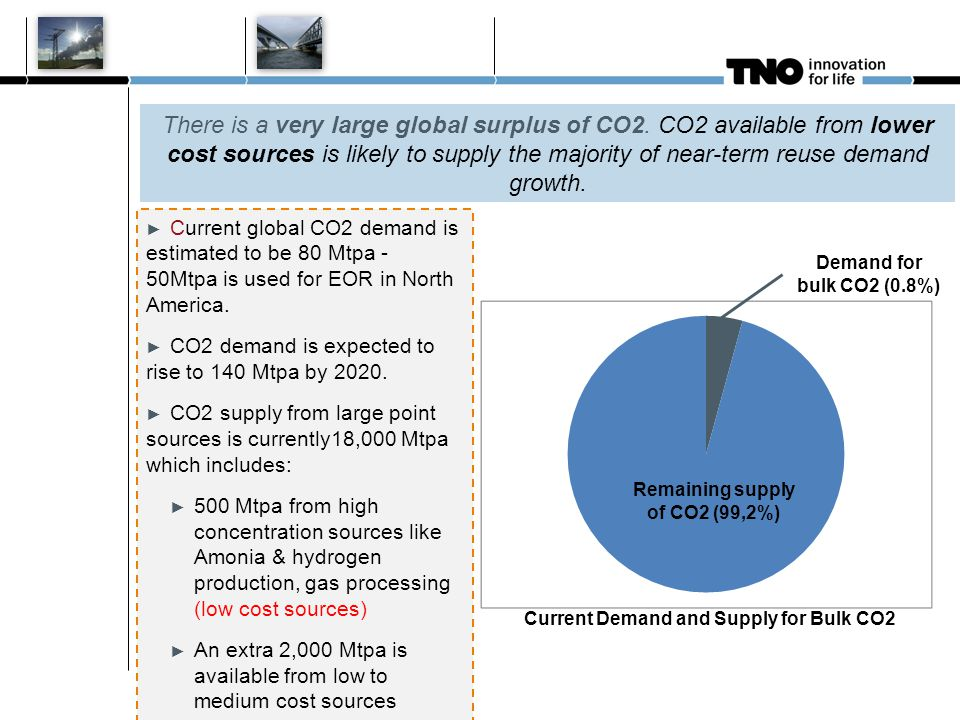 The Global CO2 Market ► Current global CO2 demand is estimated to be 80 Mtpa - 50Mtpa is used for EOR in North America.