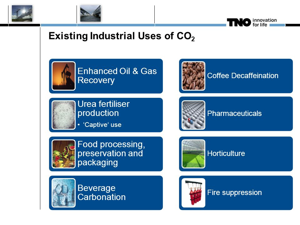 Existing Industrial Uses of CO 2 Enhanced Oil & Gas Recovery Urea fertiliser production 'Captive' use Food processing, preservation and packaging Beverage Carbonation Coffee Decaffeination Pharmaceuticals Horticulture Fire suppression