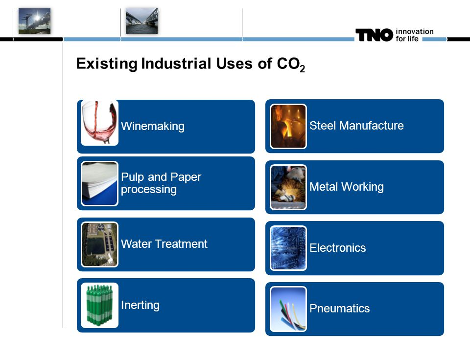 Existing Industrial Uses of CO 2 Winemaking Pulp and Paper processing Water Treatment Inerting Steel Manufacture Metal Working Electronics Pneumatics