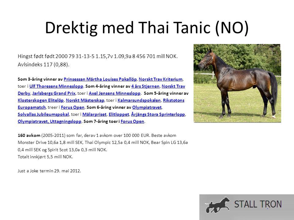 Drektig med Thai Tanic (NO) Hingst født født 2000 79 31-13-5 1.15,7v 1.09,9a 8 456 701 mill NOK.