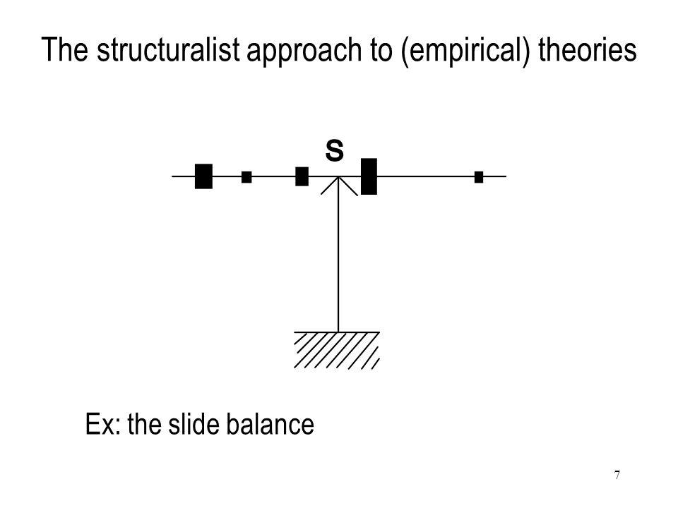 7 The structuralist approach to (empirical) theories Ex: the slide balance