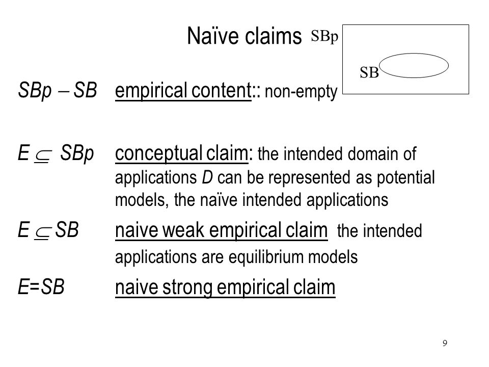 9 Naïve claims SBp  SB empirical content:: non-empty E  SBp conceptual claim: the intended domain of applications D can be represented as potential models, the naïve intended applications E  SB naive weak empirical claim the intended applications are equilibrium models E=SB naive strong empirical claim SBp SB