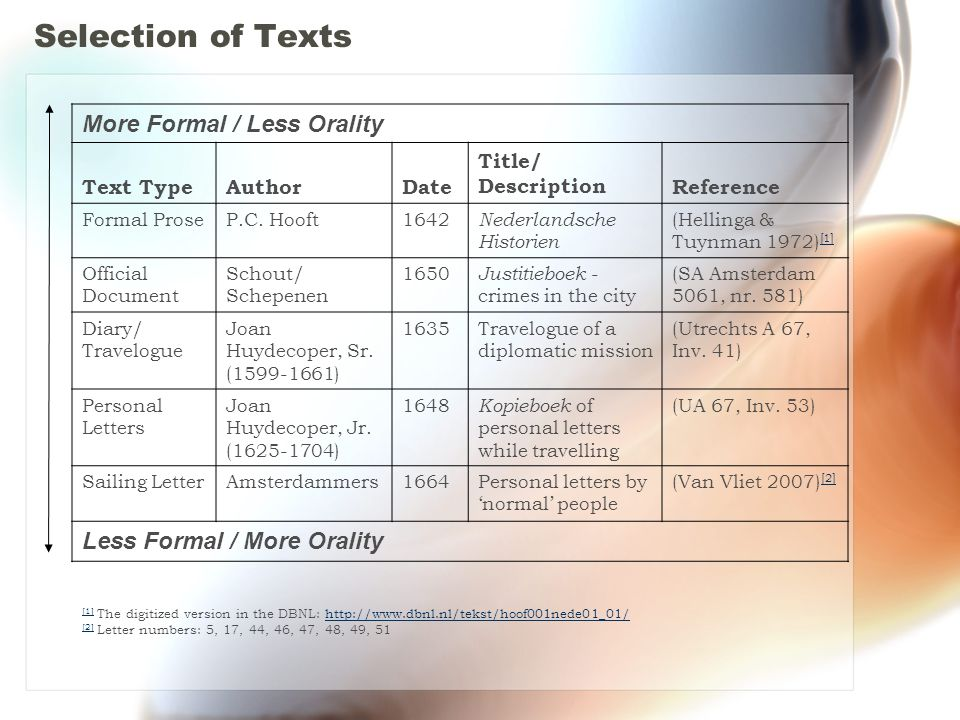 Selection of Texts More Formal / Less Orality Text TypeAuthorDate Title/ DescriptionReference Formal ProseP.C.