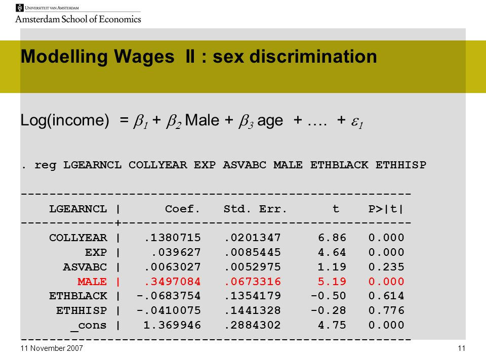 11 November 2007 11 Modelling Wages II : sex discrimination Log(income) =   +   Male +   age + …. +  . reg LGEARNCL COLLYEAR EXP ASVABC MALE E