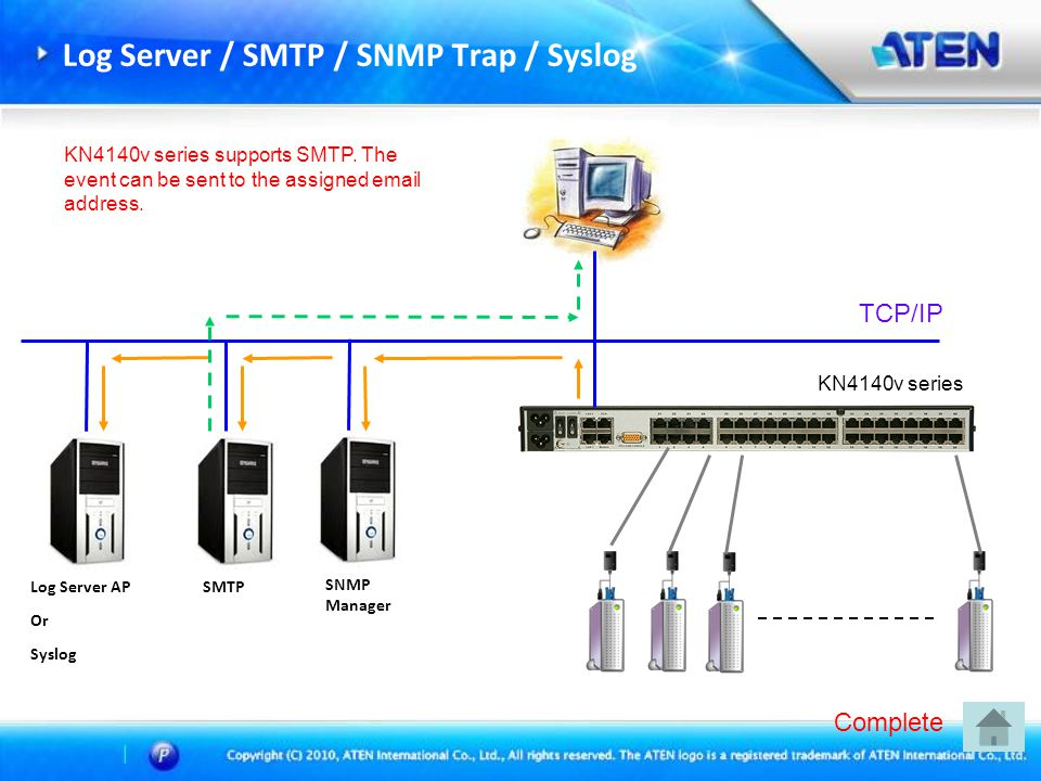 Log Server / SMTP / SNMP Trap / Syslog TCP/IP KN4140v series Log Server AP Or Syslog SMTP SNMP Manager KN4140v series supports SMTP.