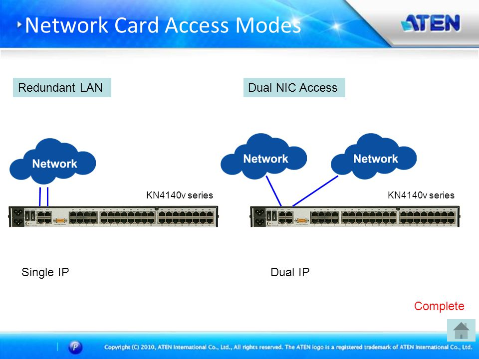 Network Card Access Modes KN4140v series Redundant LAN Single IP KN4140v series Dual NIC Access Dual IP Complete
