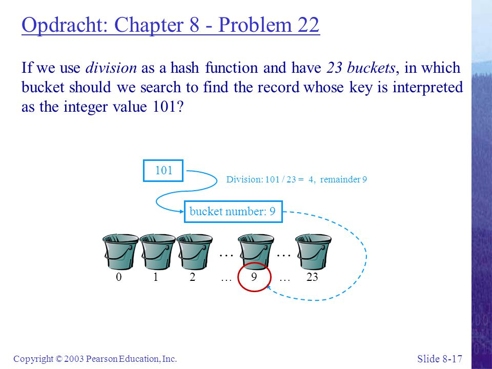 Slide 8-17 Copyright © 2003 Pearson Education, Inc.
