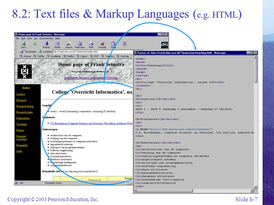 Slide 8-7 Copyright © 2003 Pearson Education, Inc. 8.2: Text files & Markup Languages ( e.g. HTML )