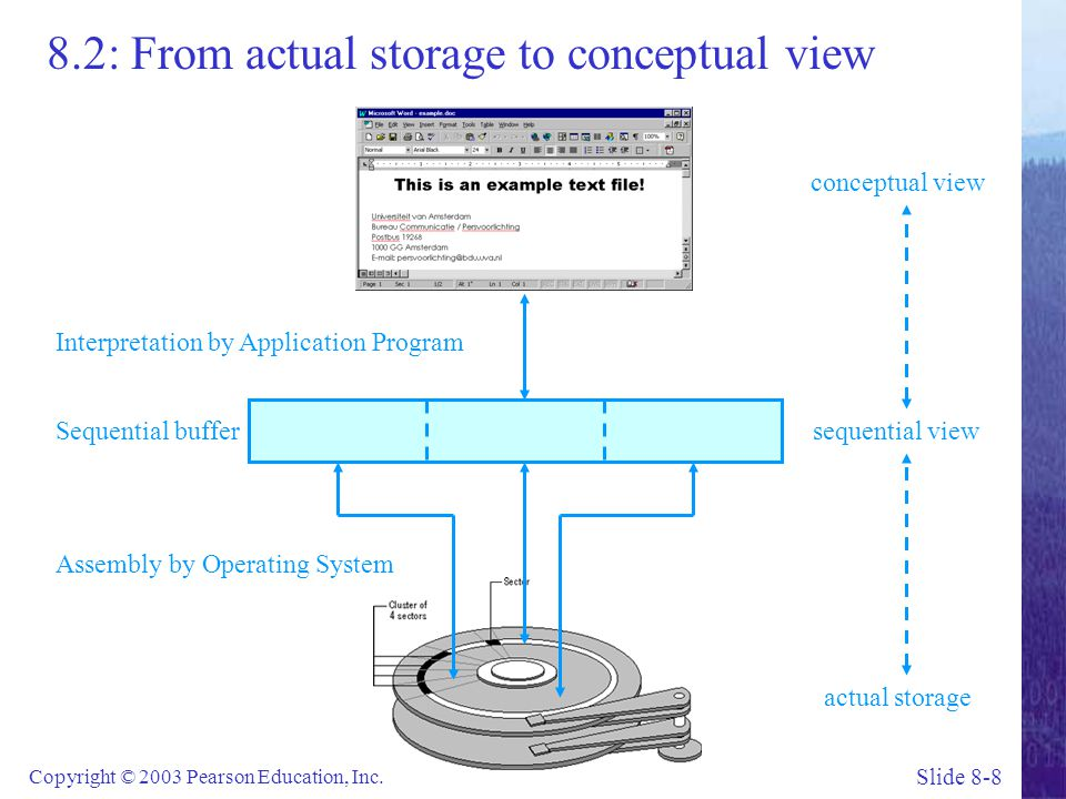 Slide 8-19 Copyright © 2003 Pearson Education, Inc.