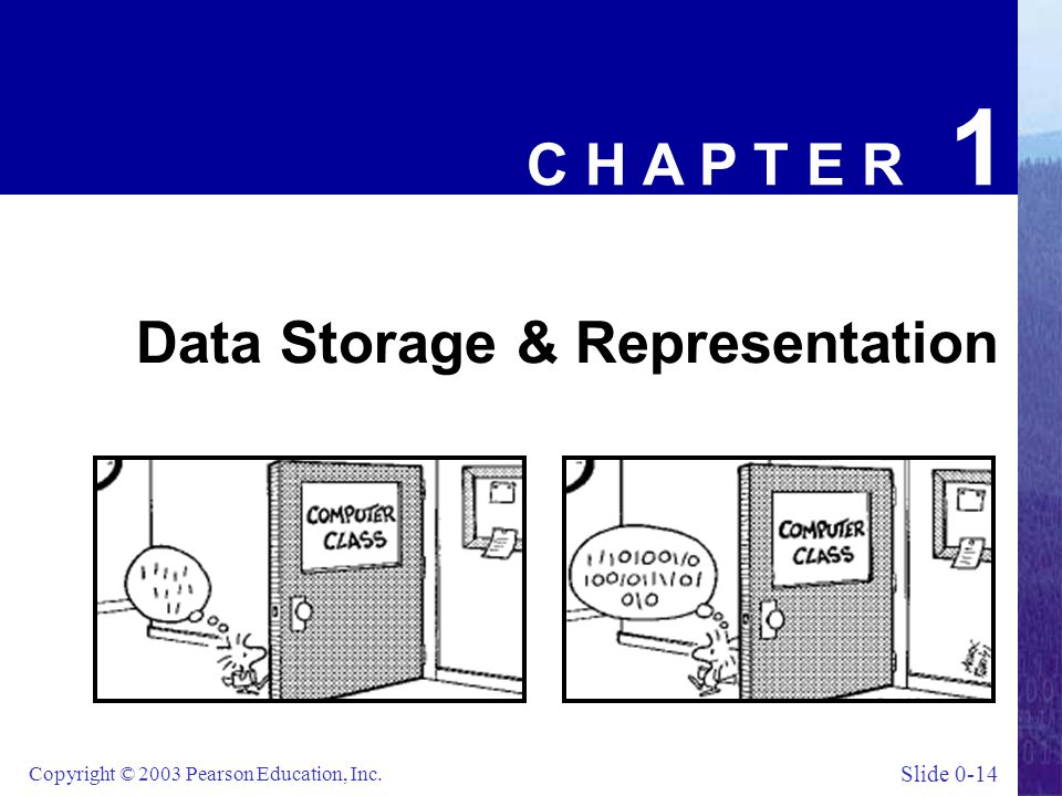 Slide 0-14 Copyright © 2003 Pearson Education, Inc. C H A P T E R 1 Data Storage & Representation