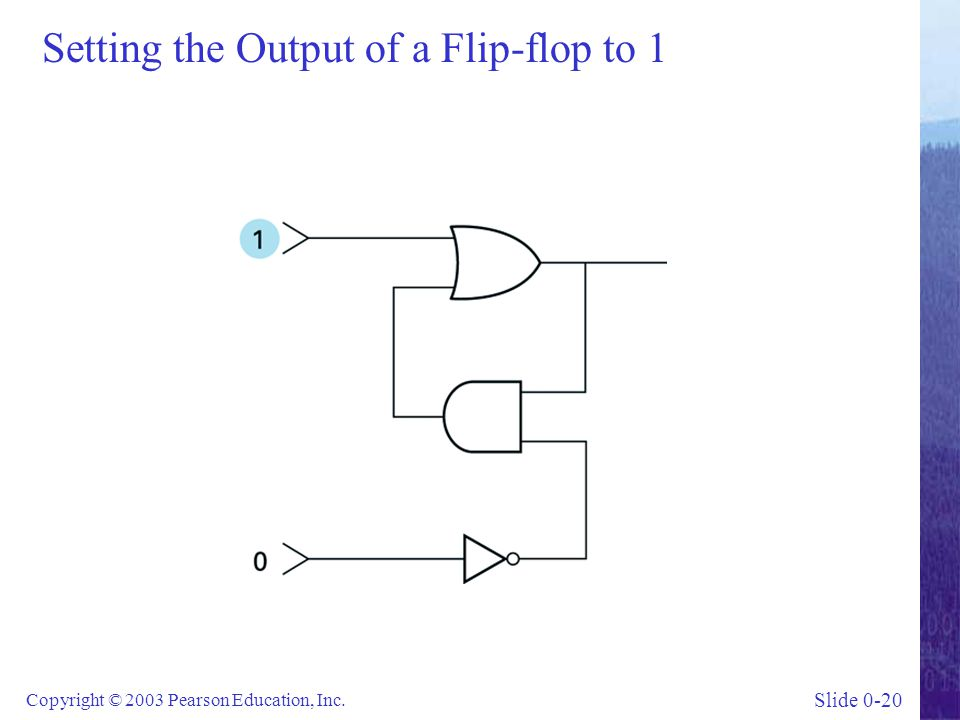 Slide 0-20 Copyright © 2003 Pearson Education, Inc. Setting the Output of a Flip-flop to 1