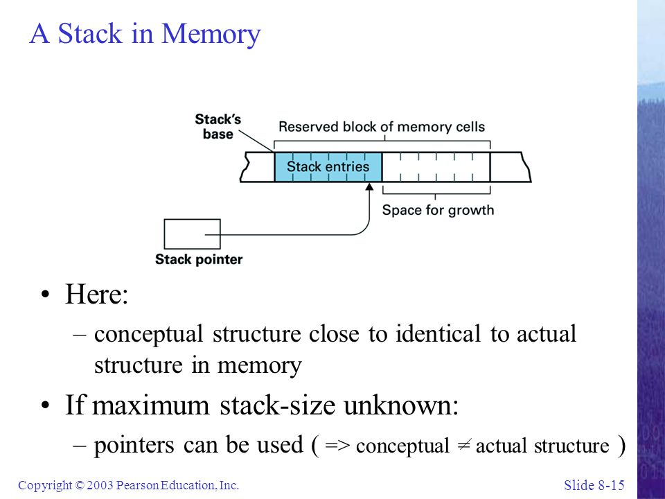 Slide 8-15 Copyright © 2003 Pearson Education, Inc. A Stack in Memory Here: –conceptual structure close to identical to actual structure in memory If