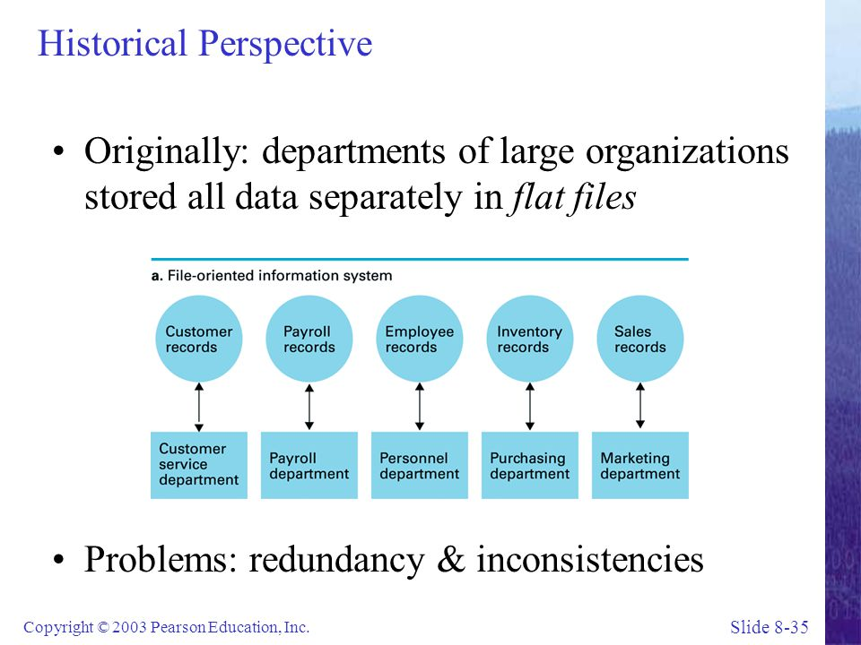 Slide 8-35 Copyright © 2003 Pearson Education, Inc. Historical Perspective Originally: departments of large organizations stored all data separately i