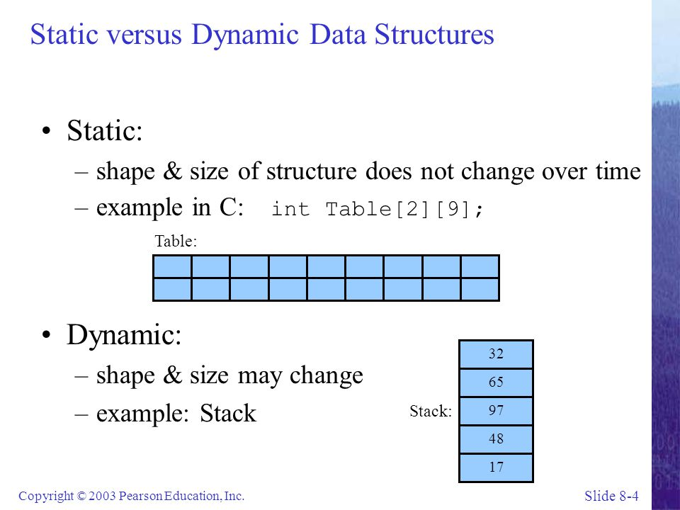 Slide 8-4 Copyright © 2003 Pearson Education, Inc. Static versus Dynamic Data Structures Static: –shape & size of structure does not change over time