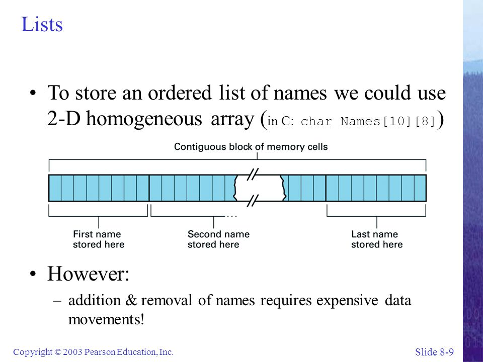 Slide 8-9 Copyright © 2003 Pearson Education, Inc. Lists To store an ordered list of names we could use 2-D homogeneous array ( in C: char Names[10][8