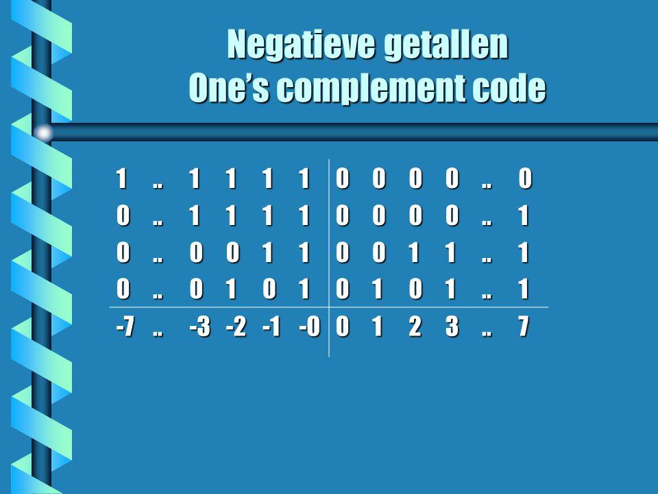 Negatieve getallen One's complement code 1000........11001101111011110000000100100011........0111 -7..-3-2-00123..7