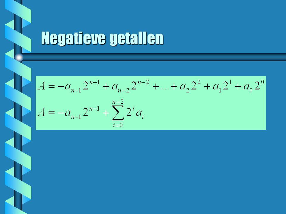 Negatieve getallen