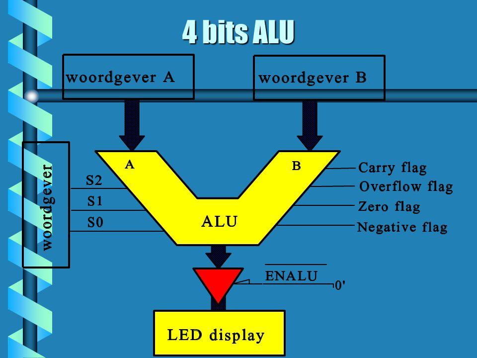 4 bits ALU