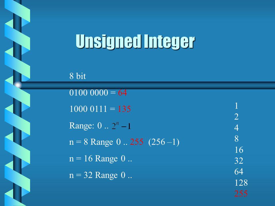 8 bit 0100 0000 = 64 1000 0111 = 135 Range: 0.. n = 8 Range 0..