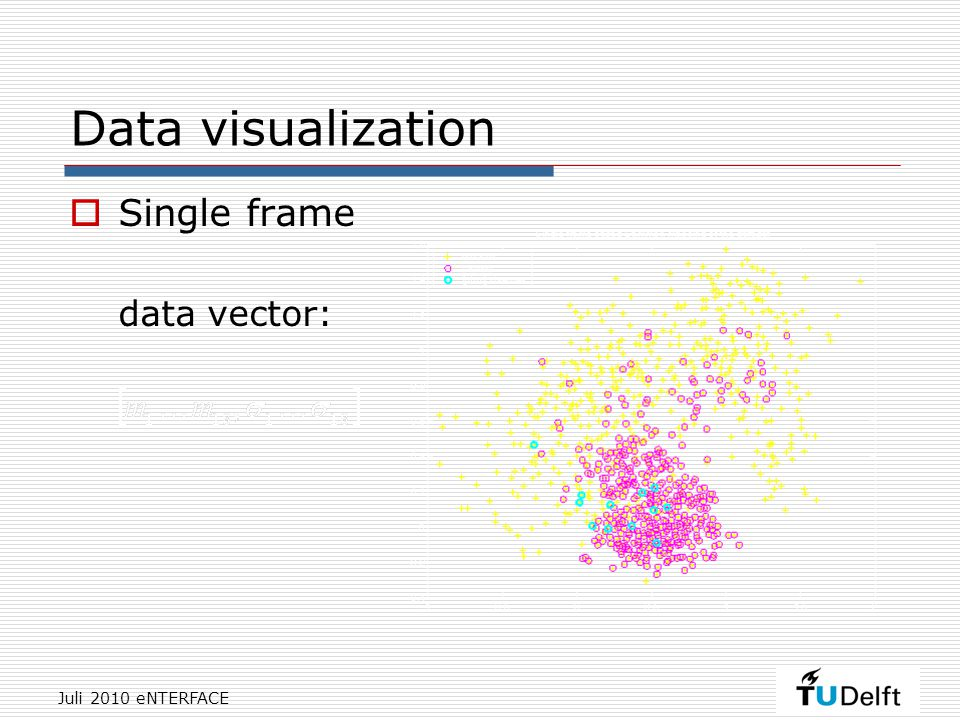 Juli 2010 eNTERFACE Data visualization  Single frame data vector: