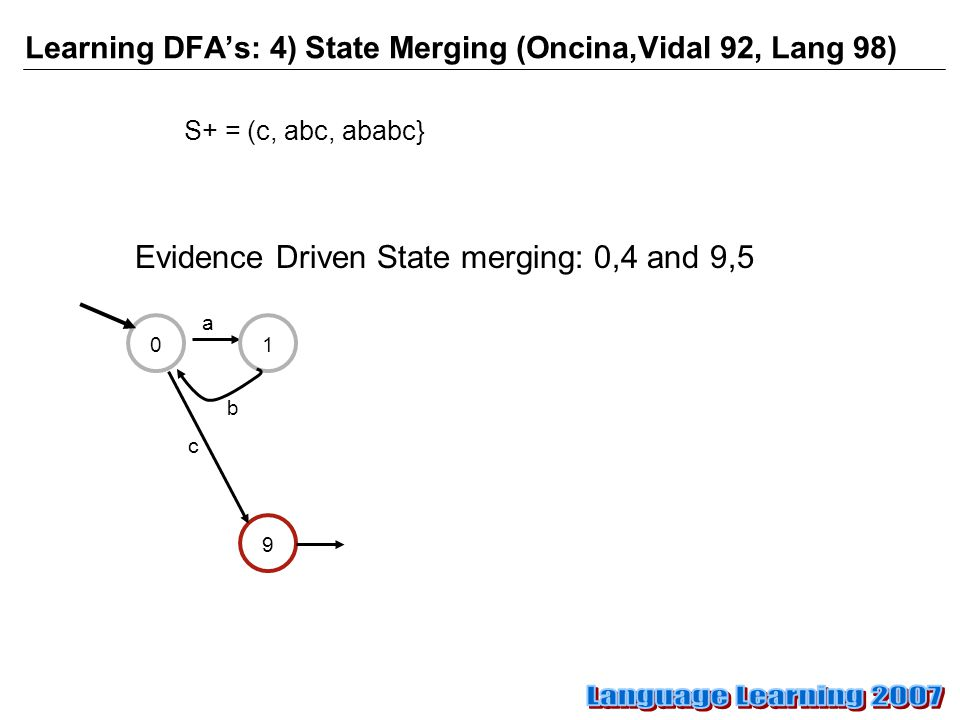Learning DFA's: 4) State Merging (Oncina,Vidal 92, Lang 98) a S+ = (c, abc, ababc} 01 9 c Evidence Driven State merging: 0,4 and 9,5 b
