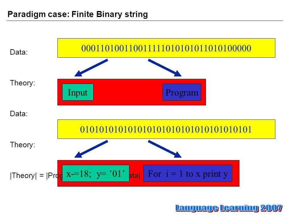 Paradigm case: Finite Binary string Data: Theory: Data: Theory: |Theory| = |Program| + |input| < |Data| 000110100110011111010101011010100000 010101010101010101010101010101010101 Program For i = 1 to x print y Input x-=18; y= '01'