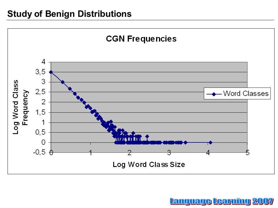 Study of Benign Distributions