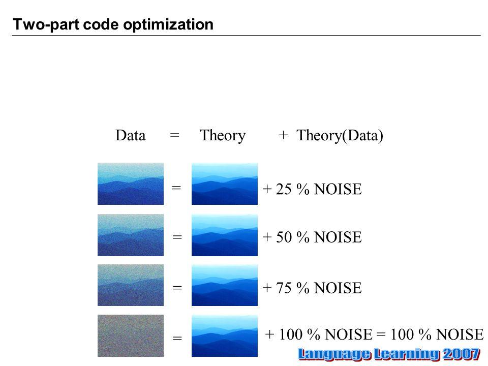 = = = = + 25 % NOISE + 50 % NOISE + 75 % NOISE + 100 % NOISE = 100 % NOISE Two-part code optimization Data = Theory + Theory(Data)