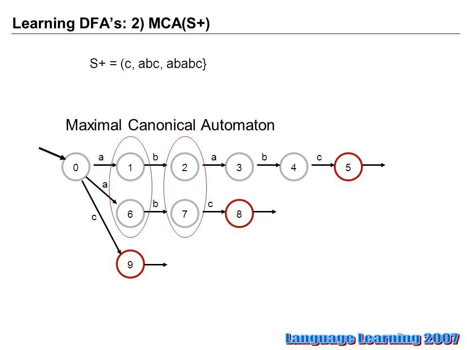 Learning DFA's: 2) MCA(S+) a S+ = (c, abc, ababc} 012345 678 abbc 9 bc a c Maximal Canonical Automaton