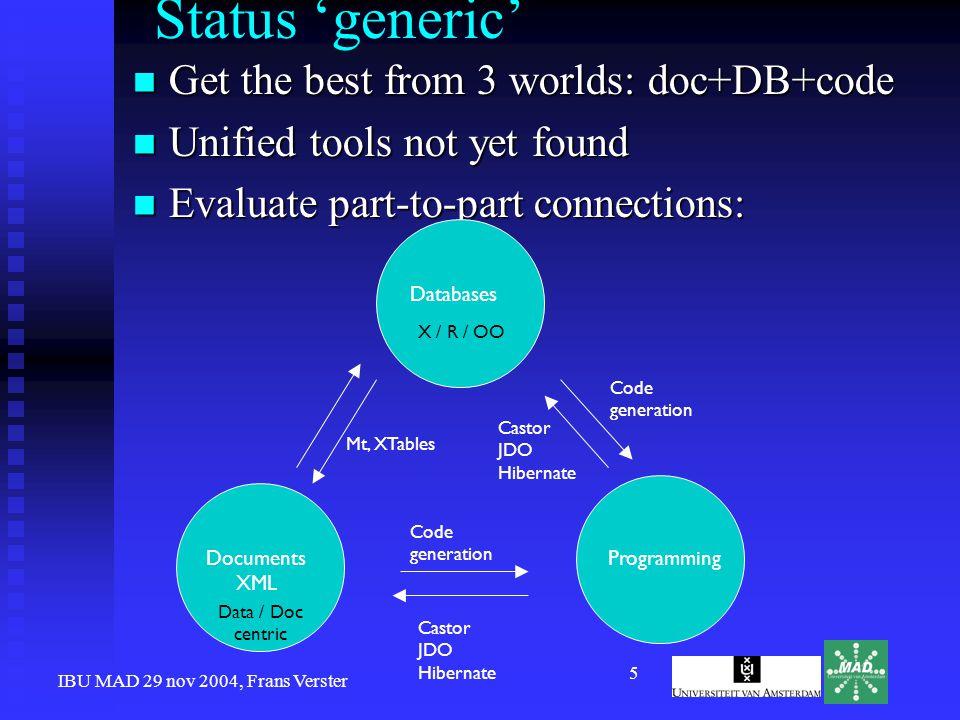 IBU MAD 29 nov 2004, Frans Verster 6 Framework so far UML XMIODL DDL OO DBMS Matisse) models VL OO programs XQuery Bridge .