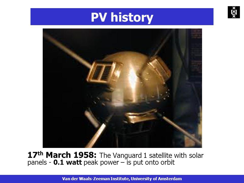 17 th March 1958: The Vanguard 1 satellite with solar panels - 0.1 watt peak power – is put onto orbit PV history Van der Waals-Zeeman Institute, University of Amsterdam