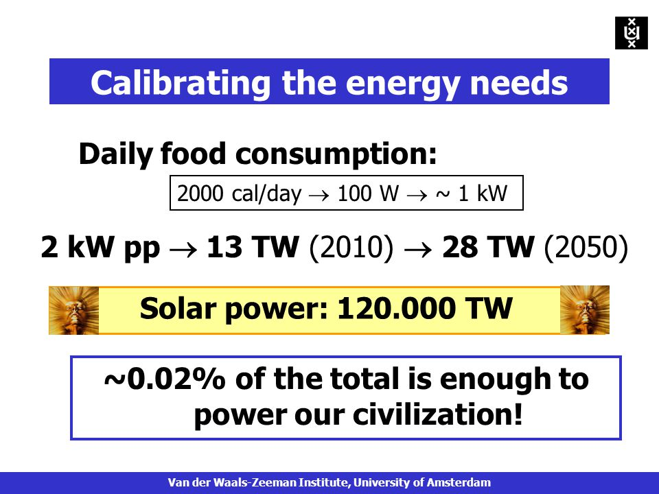 Calibrating the energy needs Daily food consumption: 2000 cal/day  100 W  ~ 1 kW Solar power: 120.000 TW ~0.02% of the total is enough to power our civilization.