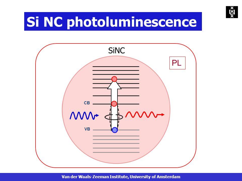 VB CB PL SiNC Van der Waals-Zeeman Institute, University of Amsterdam Si NC photoluminescence