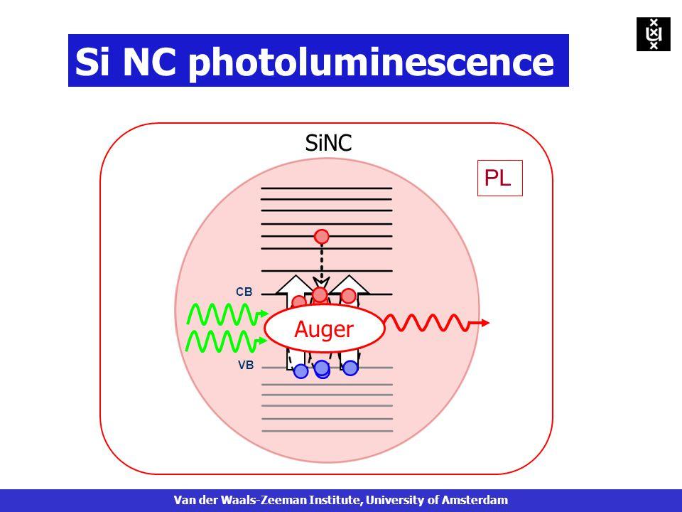 VB CB PL SiNC Auger Van der Waals-Zeeman Institute, University of Amsterdam Si NC photoluminescence