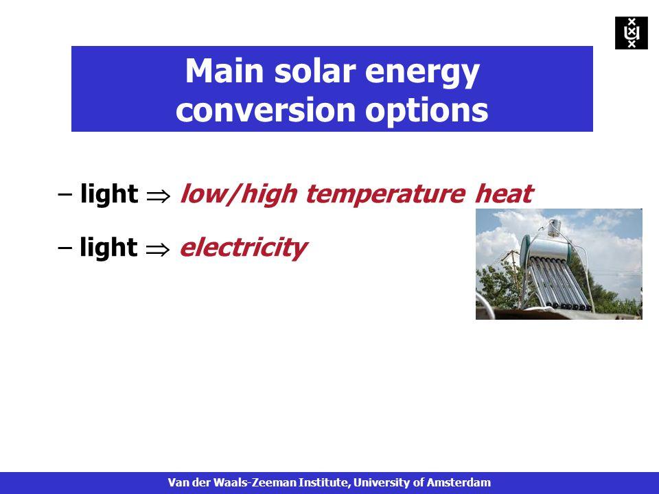 – light  low/high temperature heat – light  electricity Main solar energy conversion options Van der Waals-Zeeman Institute, University of Amsterdam