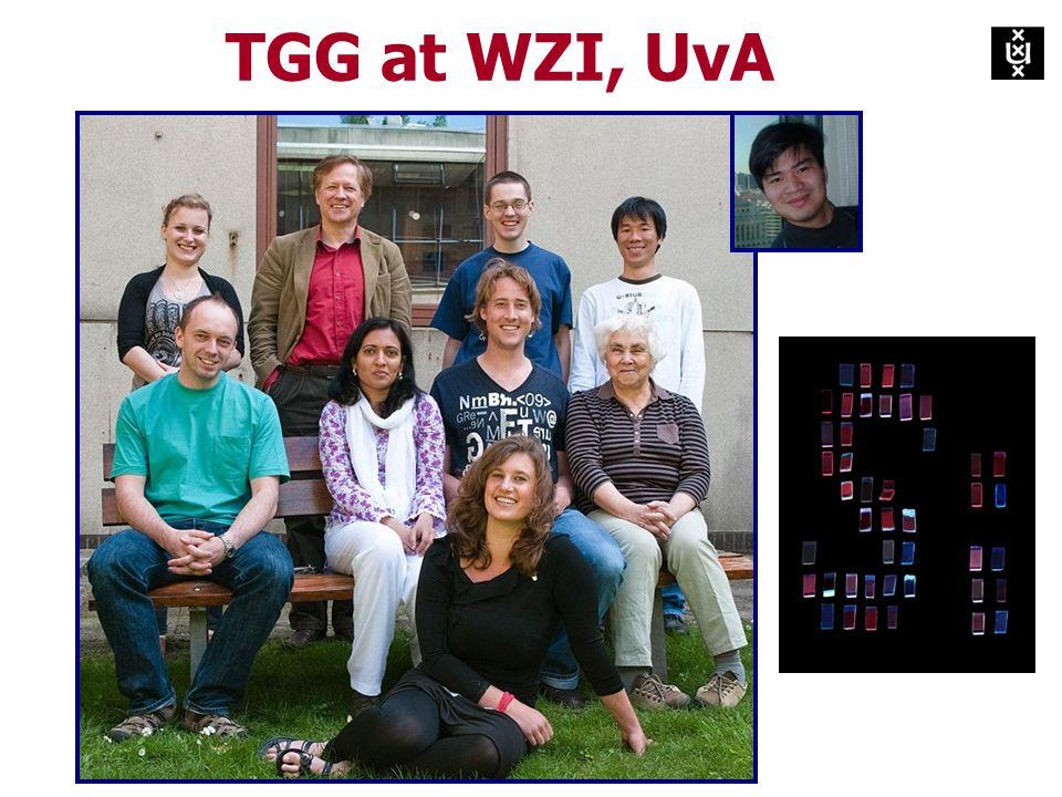 TGG at WZI, UvA Van der Waals-Zeeman Institute - UvA
