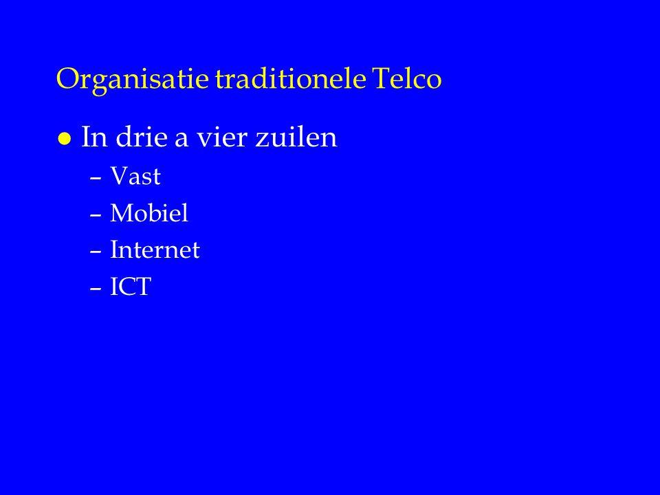 Organisatie traditionele Telco l In drie a vier zuilen –Vast –Mobiel –Internet –ICT