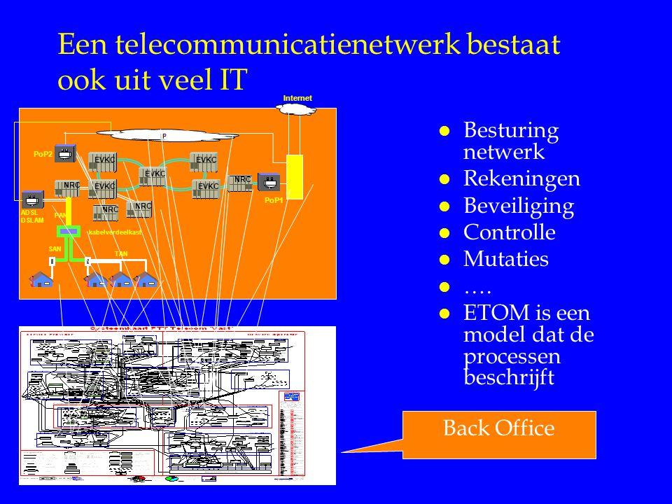 Een telecommunicatienetwerk bestaat ook uit veel IT l Besturing netwerk l Rekeningen l Beveiliging l Controlle l Mutaties l ….