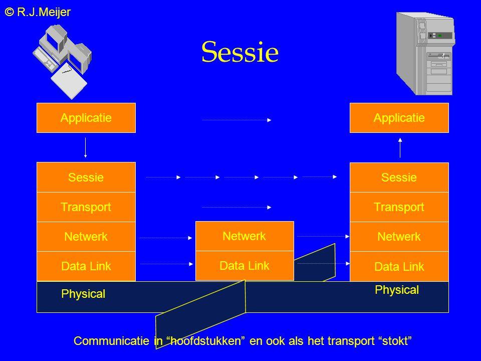 """© R.J.Meijer Data Link Netwerk Sessie Physical Applicatie Transport Data Link Applicatie Transport Data Link Netwerk Communicatie in """"hoofdstukken"""" en"""