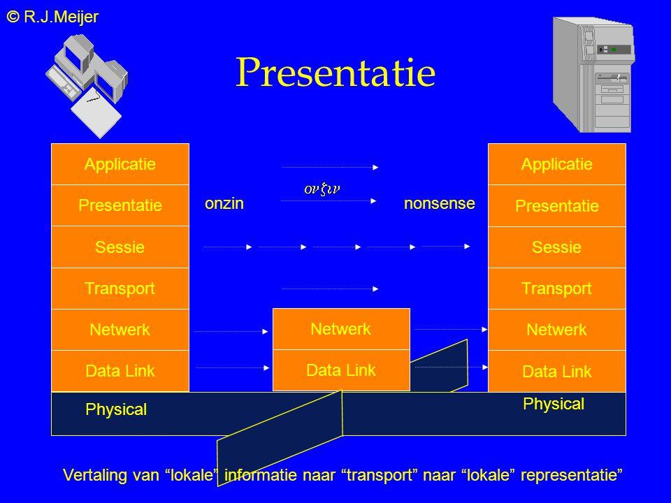 """© R.J.Meijer Data Link Netwerk Presentatie Physical Applicatie Transport Data Link Applicatie Transport Data Link Netwerk Vertaling van """"lokale"""" infor"""