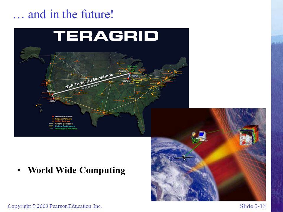 Slide 0-13 Copyright © 2003 Pearson Education, Inc. … and in the future! World Wide Computing