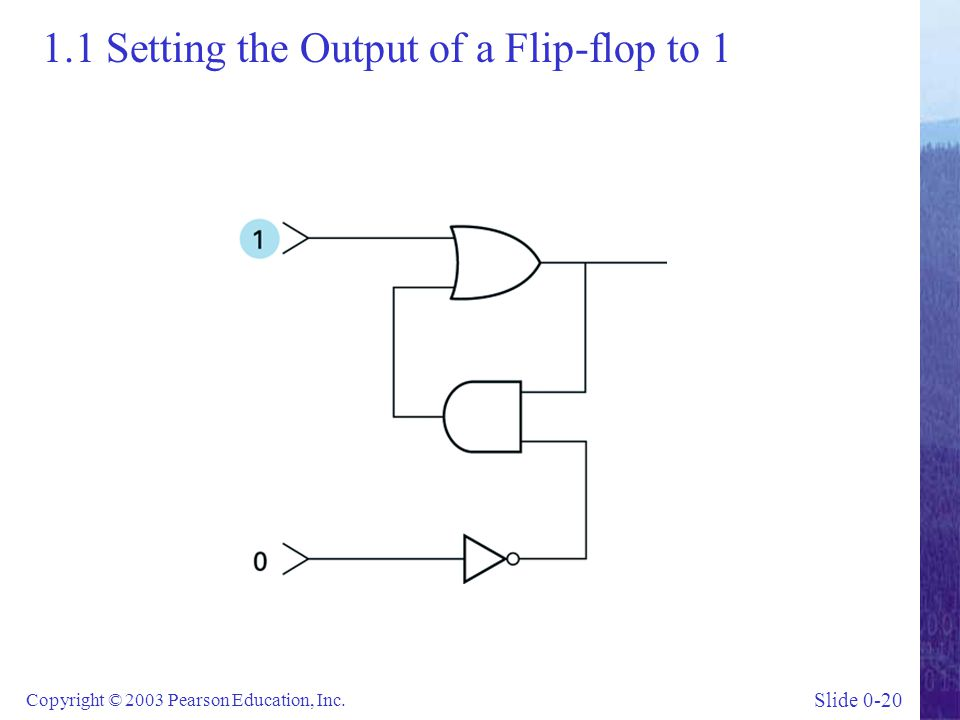 Slide 0-20 Copyright © 2003 Pearson Education, Inc. 1.1 Setting the Output of a Flip-flop to 1