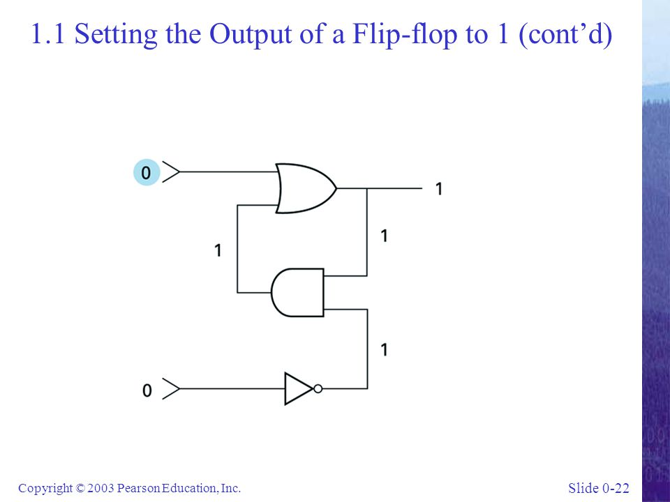 Slide 0-22 Copyright © 2003 Pearson Education, Inc. 1.1 Setting the Output of a Flip-flop to 1 (cont'd)