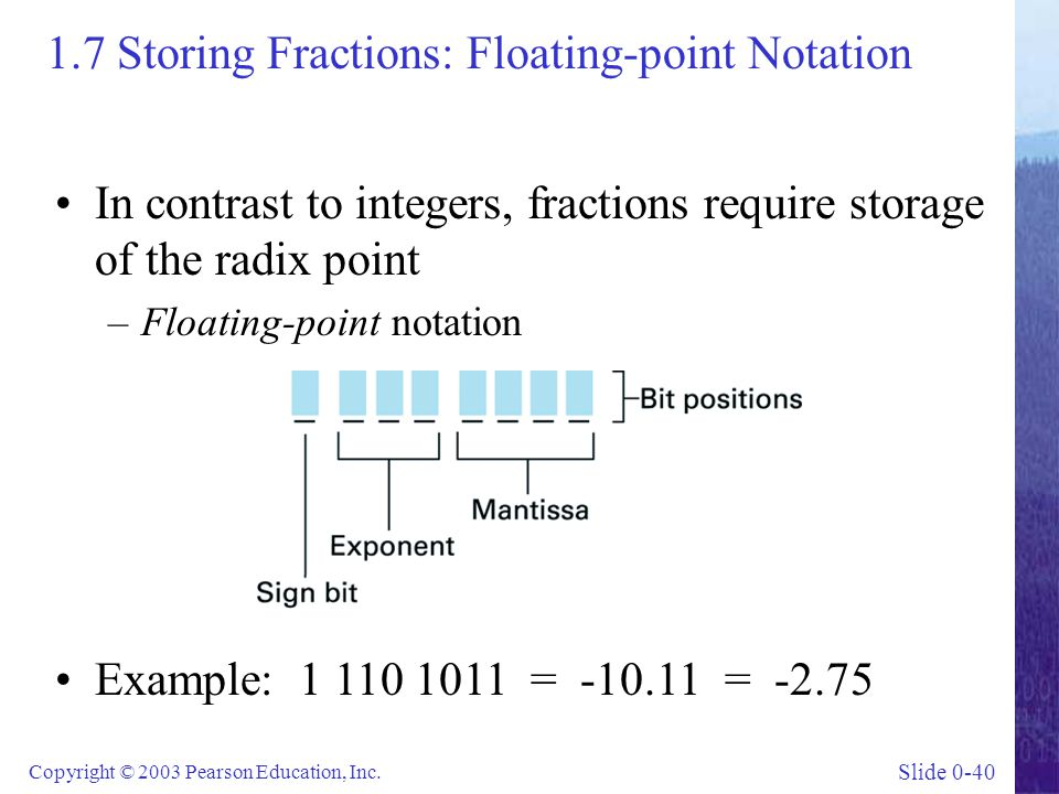 Slide 0-40 Copyright © 2003 Pearson Education, Inc. 1.7 Storing Fractions: Floating-point Notation In contrast to integers, fractions require storage