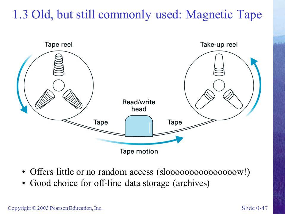Slide 0-47 Copyright © 2003 Pearson Education, Inc.