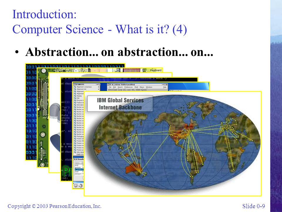 Slide 0-9 Copyright © 2003 Pearson Education, Inc. Introduction: Computer Science - What is it? (4) Abstraction... on abstraction... on...