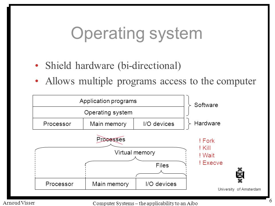 University of Amsterdam Computer Systems – the applicability to an Aibo Arnoud Visser 6 Operating system Shield hardware (bi-directional) Allows multiple programs access to the computer Application programs ProcessorMain memoryI/O devices Operating system Software Hardware ProcessorMain memoryI/O devices Processes Files Virtual memory .
