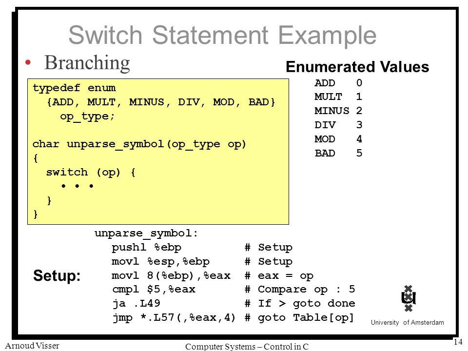 University of Amsterdam Computer Systems – Control in C Arnoud Visser 14 Branching Possibilities Setup: unparse_symbol: pushl %ebp# Setup movl %esp,%ebp# Setup movl 8(%ebp),%eax# eax = op cmpl $5,%eax# Compare op : 5 ja.L49# If > goto done jmp *.L57(,%eax,4)# goto Table[op] Enumerated Values ADD0 MULT1 MINUS2 DIV3 MOD4 BAD5 typedef enum {ADD, MULT, MINUS, DIV, MOD, BAD} op_type; char unparse_symbol(op_type op) { switch (op) { } Switch Statement Example