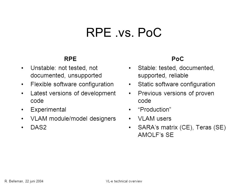 R. Belleman, 22 juni 2004VL-e technical overview RPE.vs.
