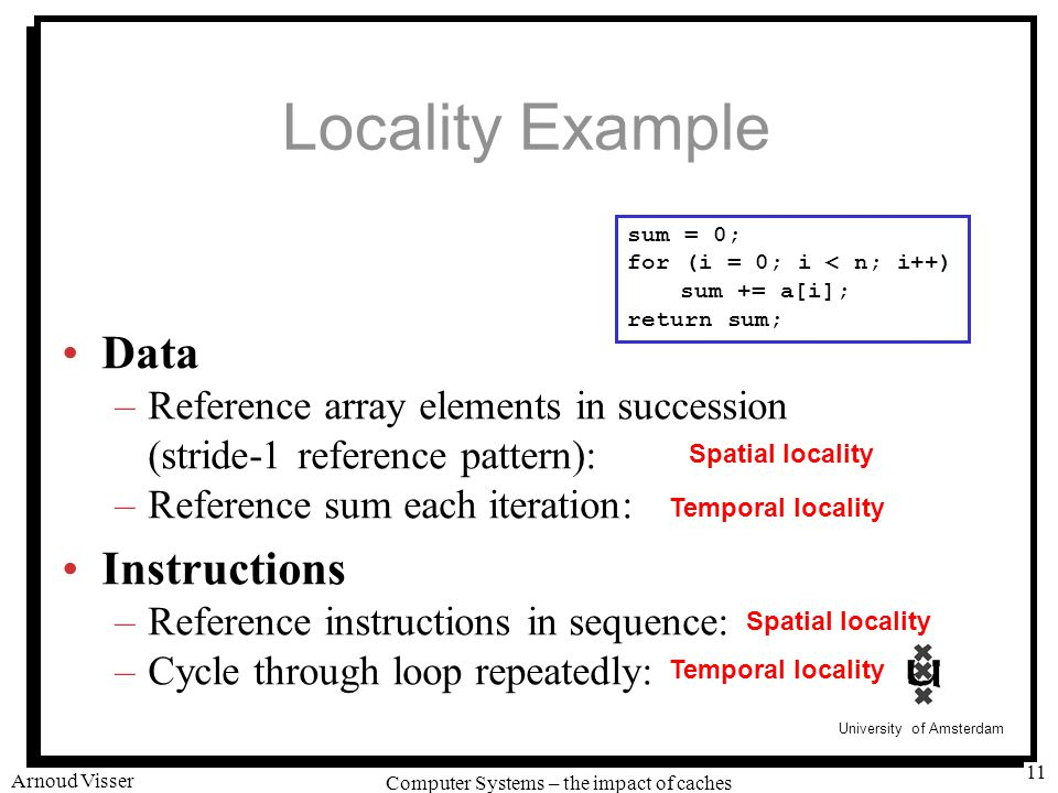 University of Amsterdam Computer Systems – the impact of caches Arnoud Visser 11 Locality Example Data –Reference array elements in succession (stride